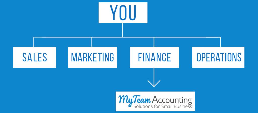 My Team Accounting chart